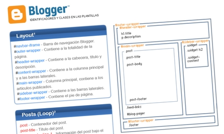 Blogger-Cheat-Sheet